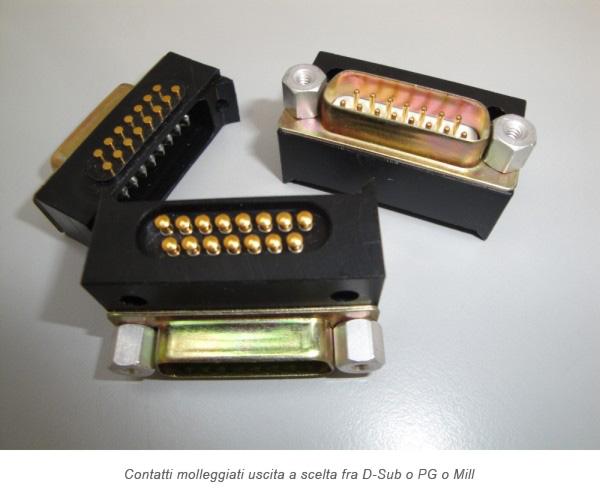 accessori Cambi pinza Robotools robotic devices